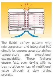 Dehydrator air flow
